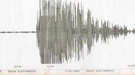Scossa di terremoto di 3,5 gradi nella notte al largo di Palermo